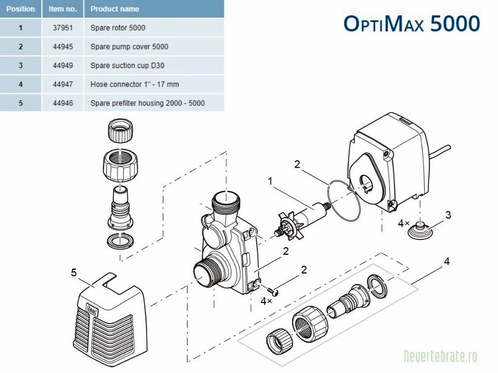 Pompa de apa Oase OptiMax 5000lph
